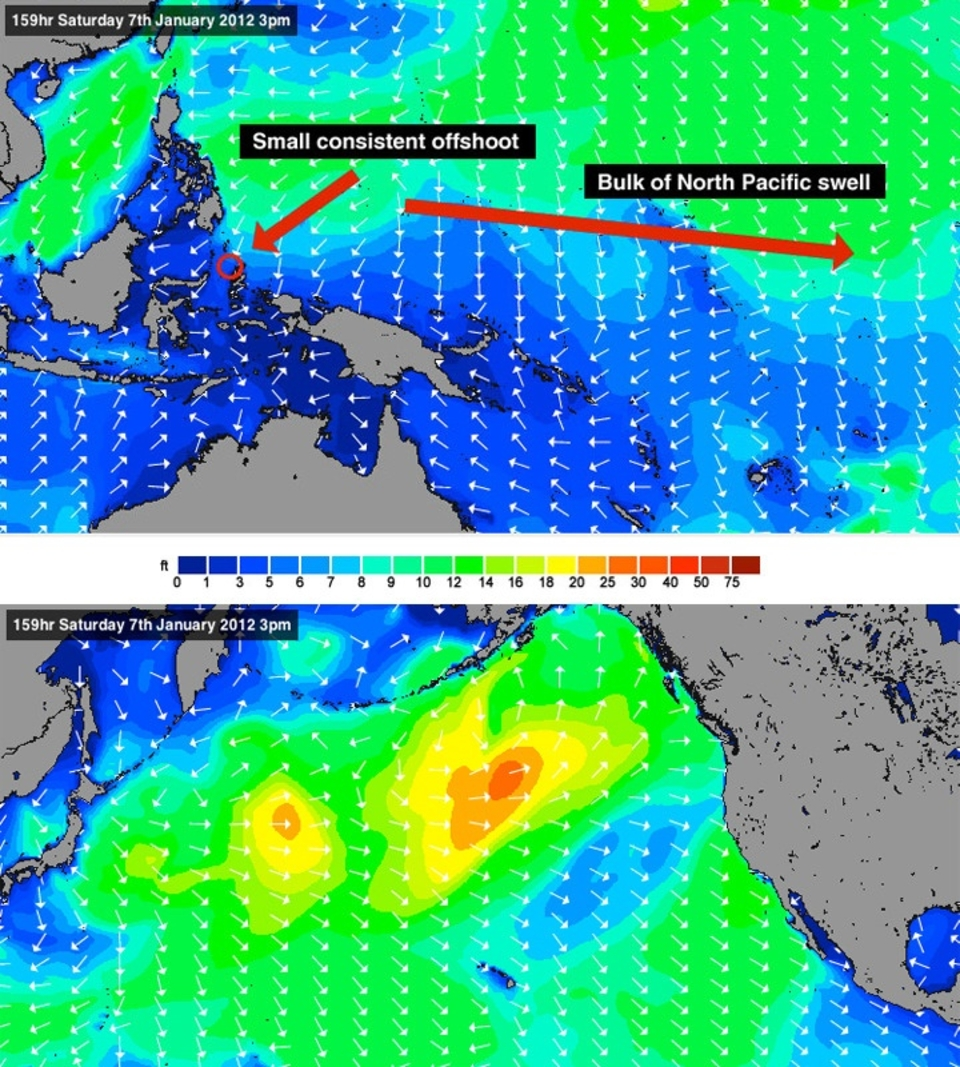 The swell   North East Indonesia is in many ways the Caribbean of the Pacific. A huge potential open ocean exposure to swell is of limited benefit when globally storm systems tend to run west to east in the mid latitudes.    Whilst the rest of Indo is in prime position for this propagation from the Southern Hemisphere, the Maluku region doesn't benefit in the same way from the Northern Pacific's ability to generate sizable swell. However it's not all bad news. Consistent easterly trades mean the East coast sees an unending succession of small windswell (and often accompanying wind) but the bulk of the action is from its position on the very edge of the window for storm system originating in the Philippine Sea. We're talking, often as not, numbers in the 3-6ft@9seconds range, in themselves lacklustre. But couple their consistency with relatively benign local winds and deep water surrounding shallow coral and the result, if not classic Indo, is regularly comparable with the better spots in the Caribbean.    For the very best of the action the whole region sits within the fetch for Typhoon systems which deliver intermittent swells in the season both sizable and powerful, completely swamping the exposed spots and bringing to life a host of sheltered options many we'd imagine yet to be discovered.