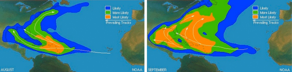 August's storms are more likely to run close to the coast. September storms are most likely to follow the perfect arching track away from landfall.