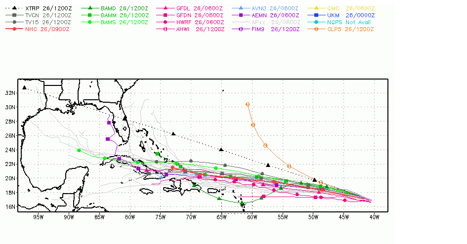 Dorian's wildly varying model forecast tracks.