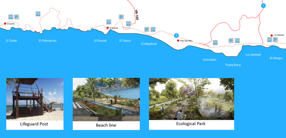 An artist rendering of the coming infrastructure to 'Surf City.' Development of the project will be divided into phases, which will include a bike path between surf spots, showers, parking lots, improved access to surf spots, lifeguard stations, an ecological park, and more.