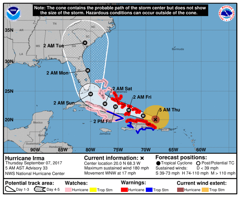 This Irma track graphic which shows the expected turn to the north just south of Florida also represents the extensive coastal areas under a hurricane warning (red), hurricane watch (pink), tropical storm warning (blue) and tropical storm watch (yellow).