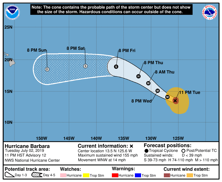 NOAA projected track for Barbs.