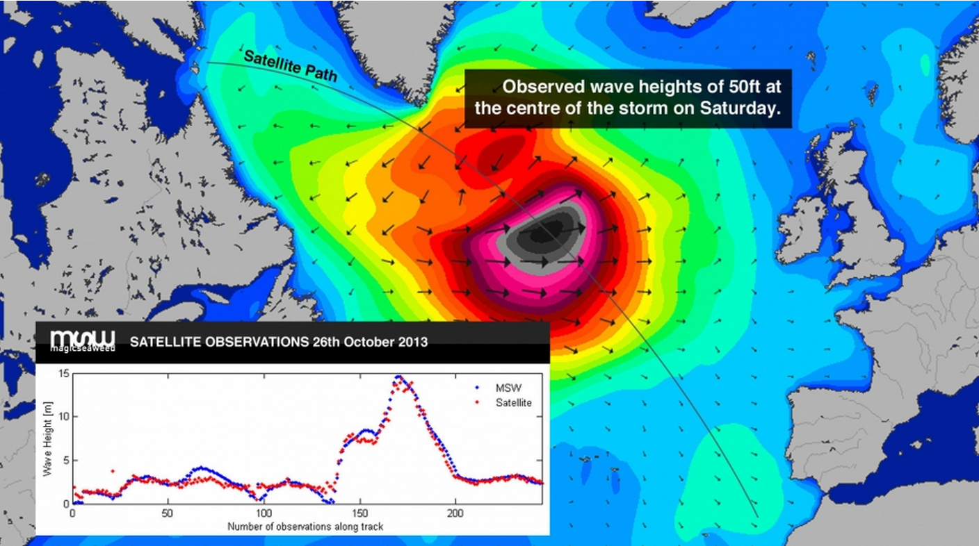 The charts which got everyone in a flurry. Wave heights reached 50 foot at the heart of the storm, delivering a surplus of swell for much of Europe's Atlantic coast.